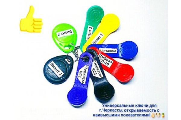 Купить универсальный ключ вездеход